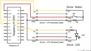 図2.GROVE-LED と GROVE- ボタン を用いた実験回路
